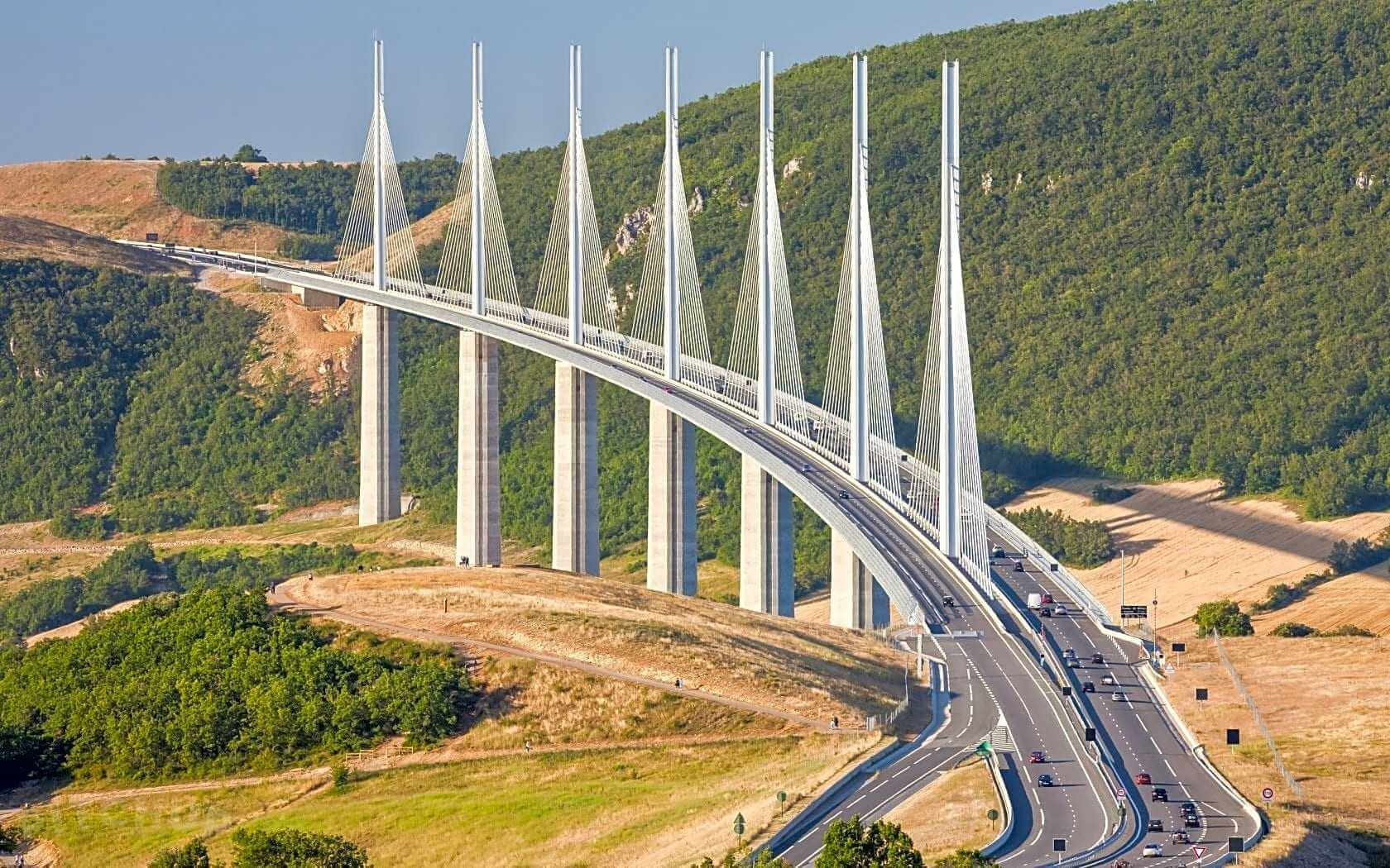 Tallest Bridges in the World