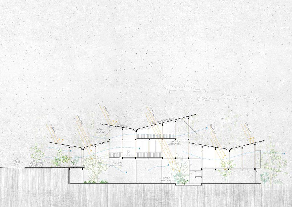 Nishizawa architects