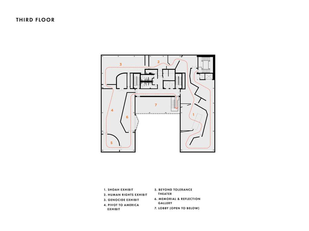 holocaust museum dallas
